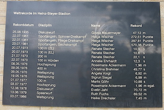 Weltrekorde Steyer-Stadion
